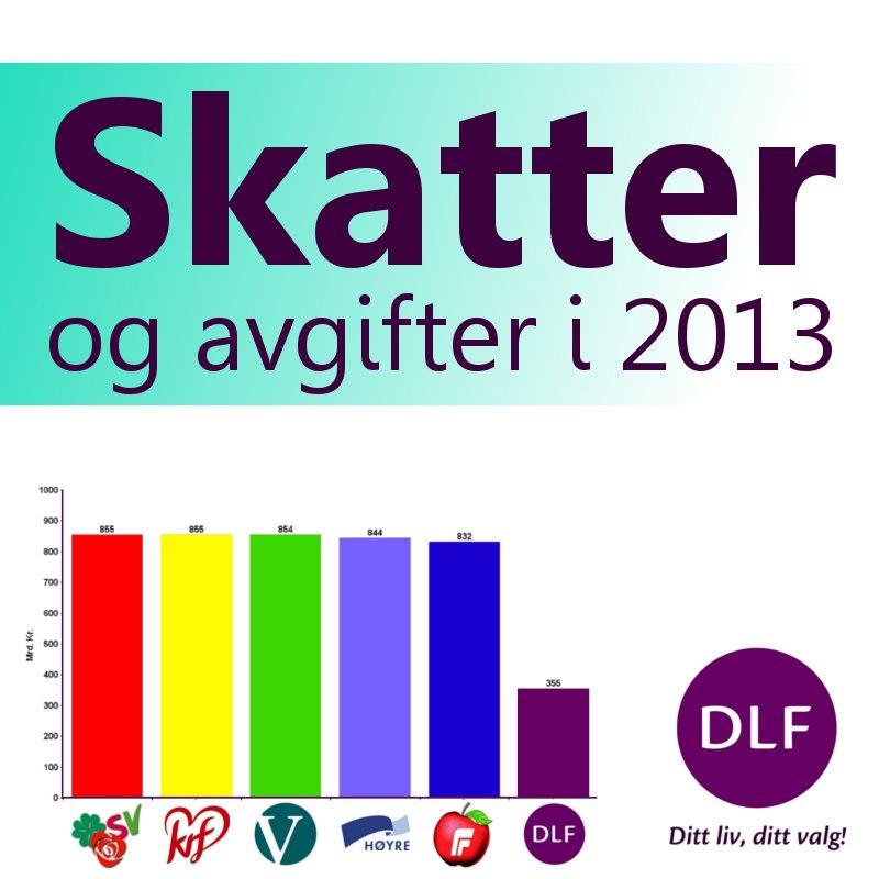 hvor mange partier i norge